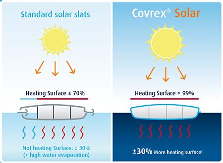 Covrex Solar Slats